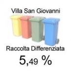 Emergenza Rifiuti a Villa San Giovanni: oscure ambiguità tutte da chiarire